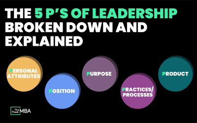 The 5 P's of Leadership: Guiding Your Team to Success