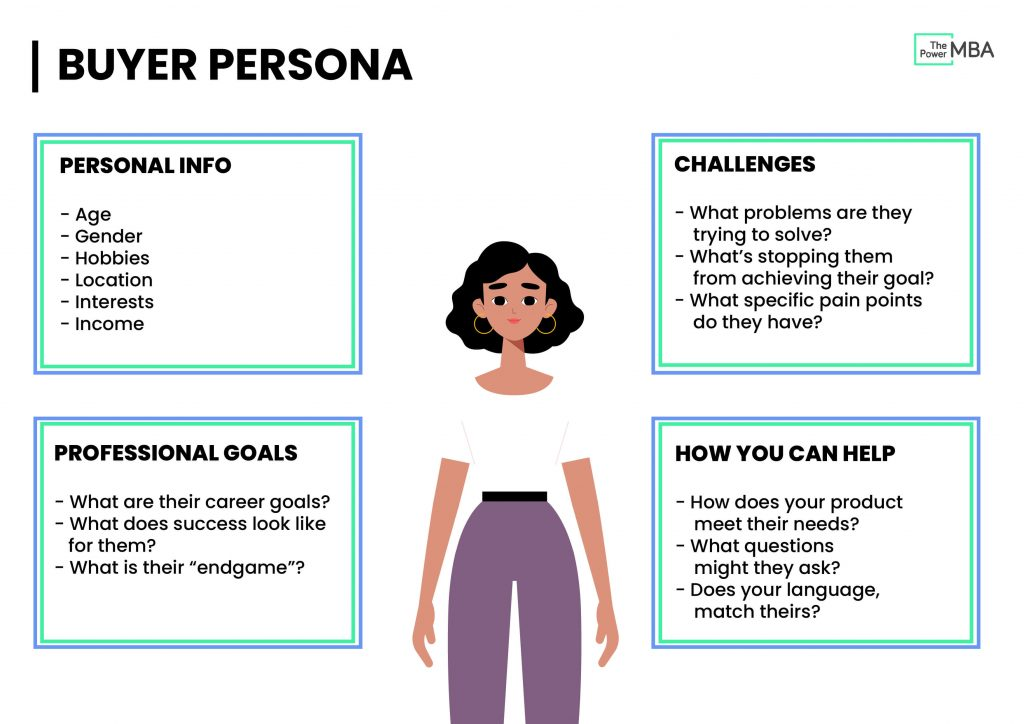 Buyer Persona Example
