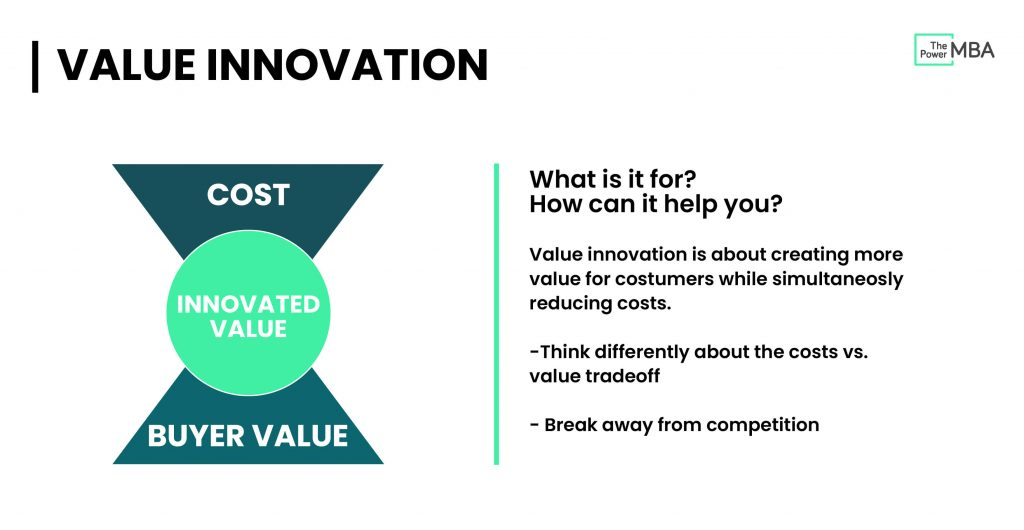 Blue Ocean Strategy Value Innovation