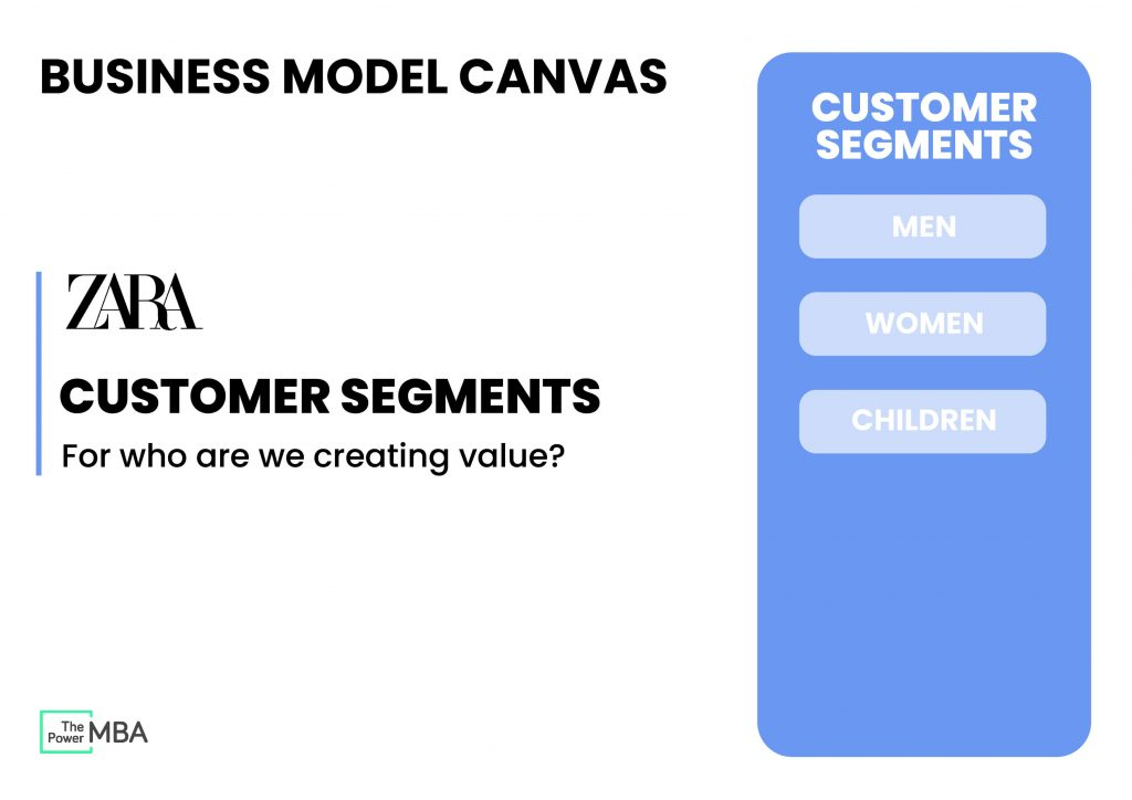 Customer Segments - Business Model Canvas
