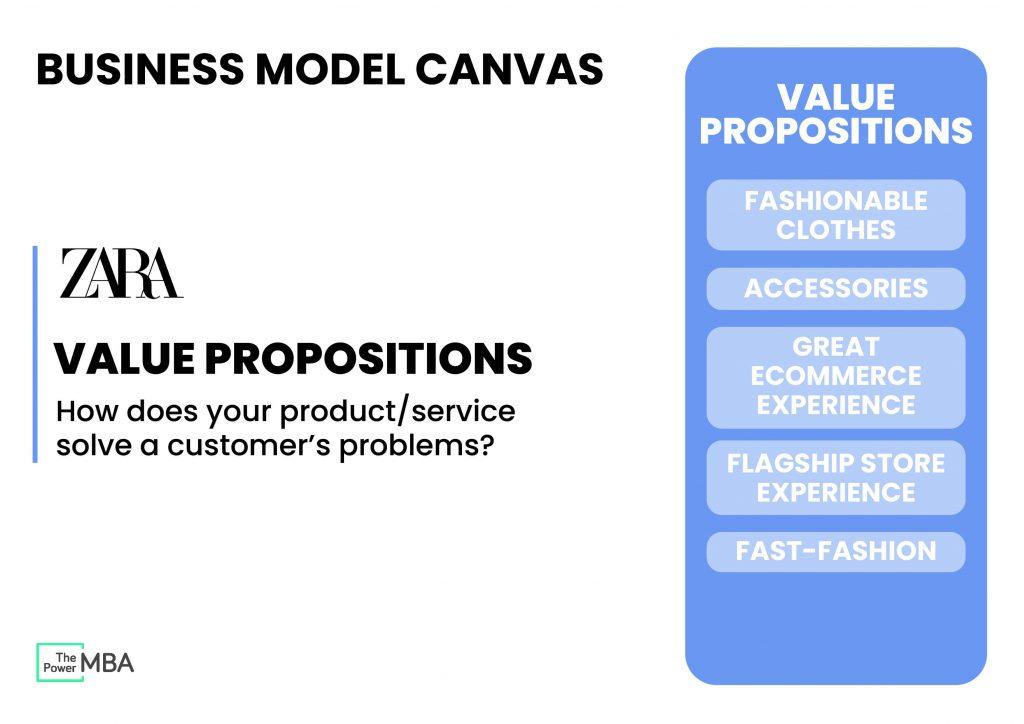 业务模型画布-价值主张