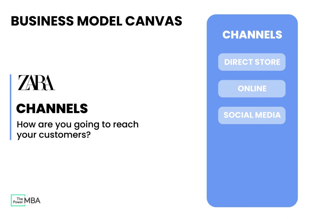 Channels - Business Model Canvas