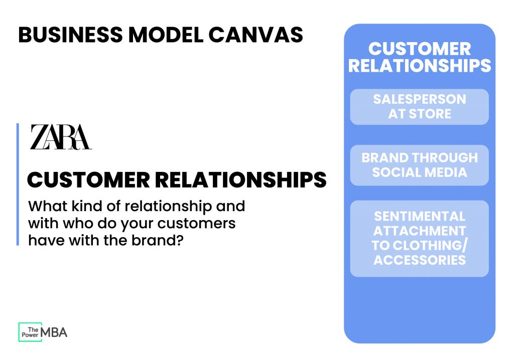 Customer Relationships - Business Model Canvas