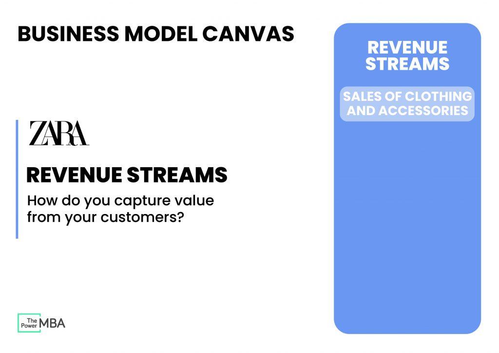 收入流-业务模型画布