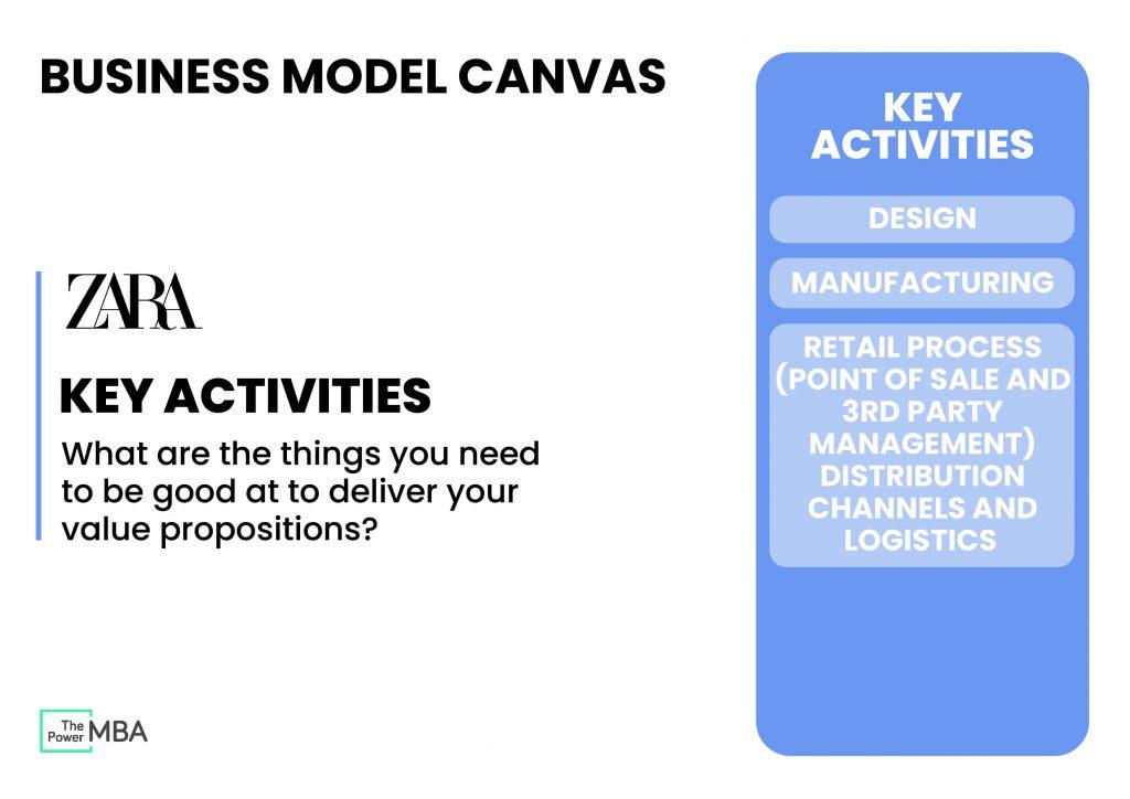 关键活动-商业模式画布