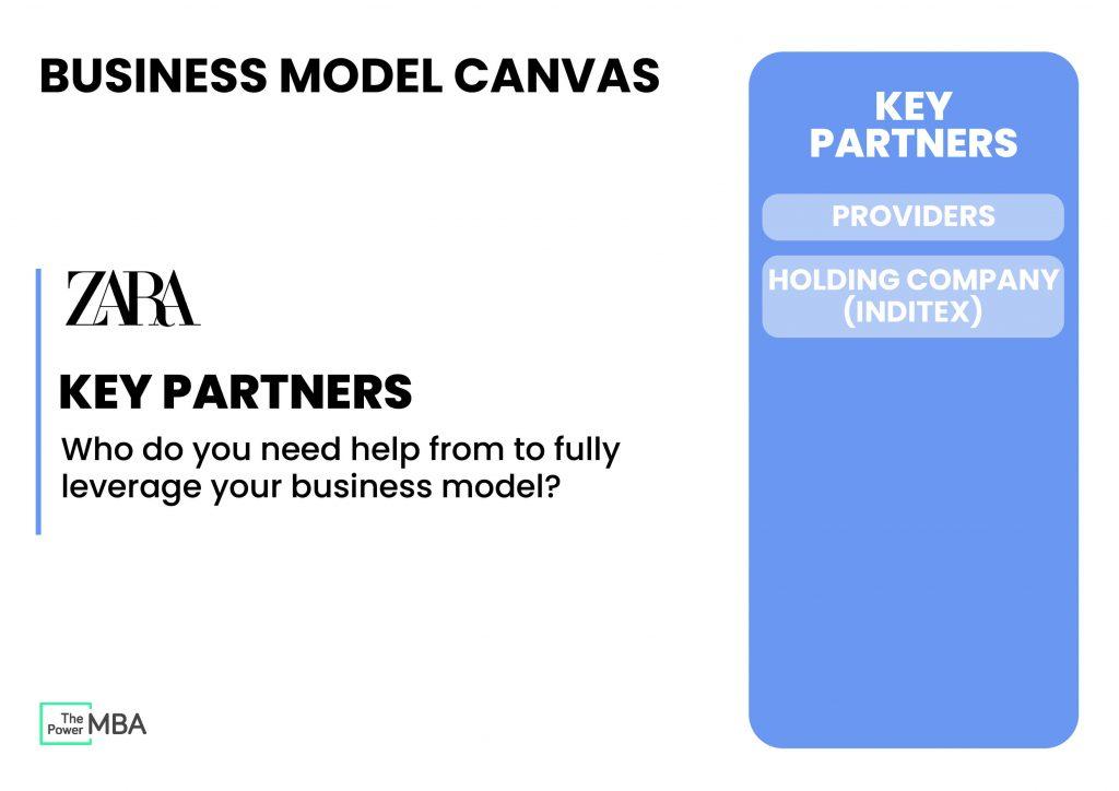关键合作伙伴-商业模式画布