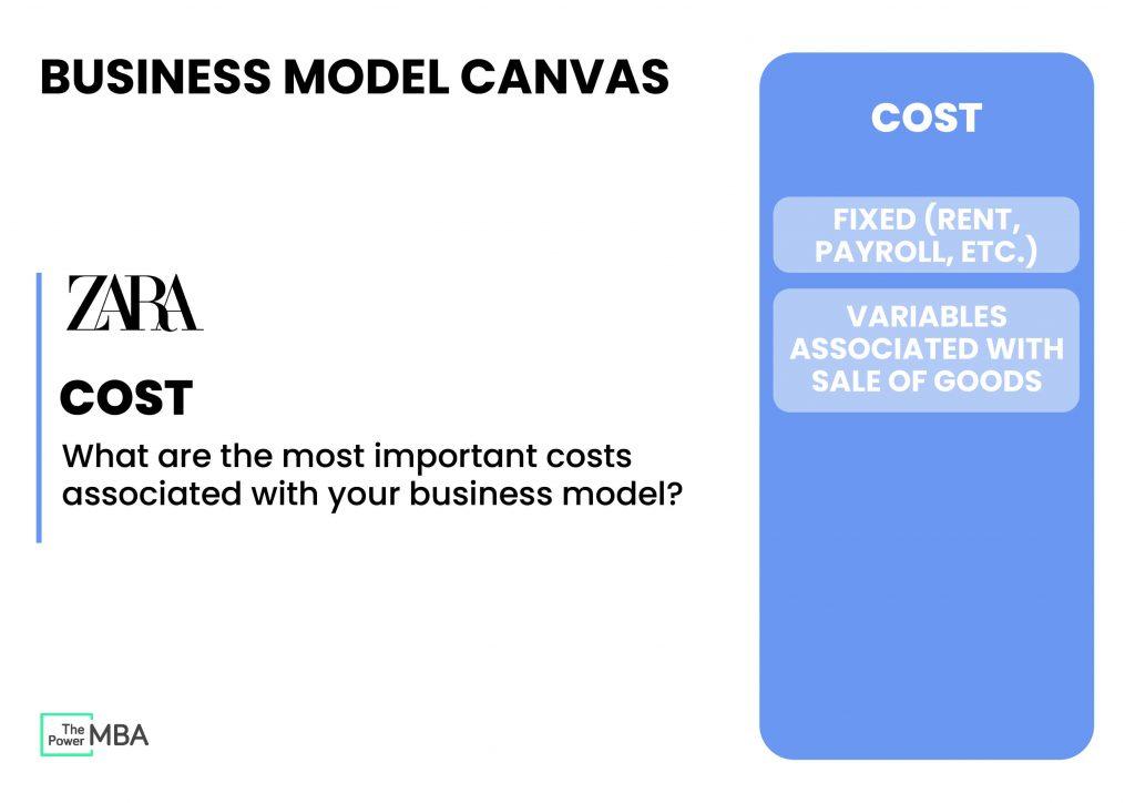 成本-业务模型画布