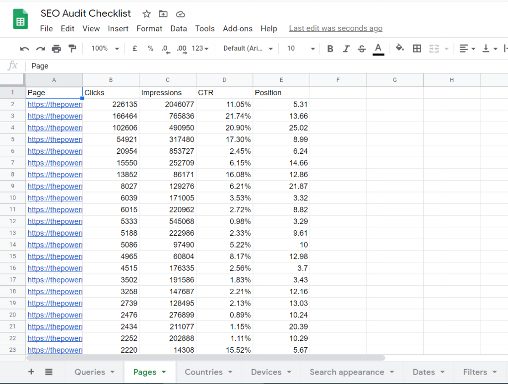 Google Search Console Performance Data Exported