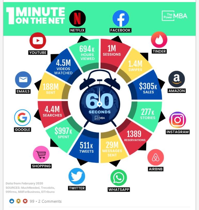 Infographic TPMBA