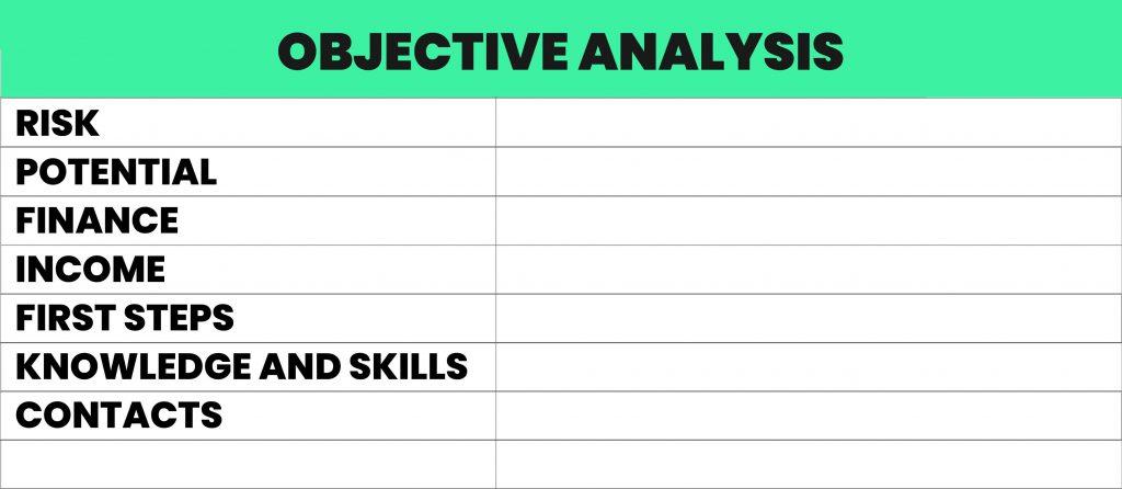Objective analysis chart
