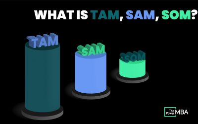 How to Calculate Market Size Using TAM, SAM, and SOM