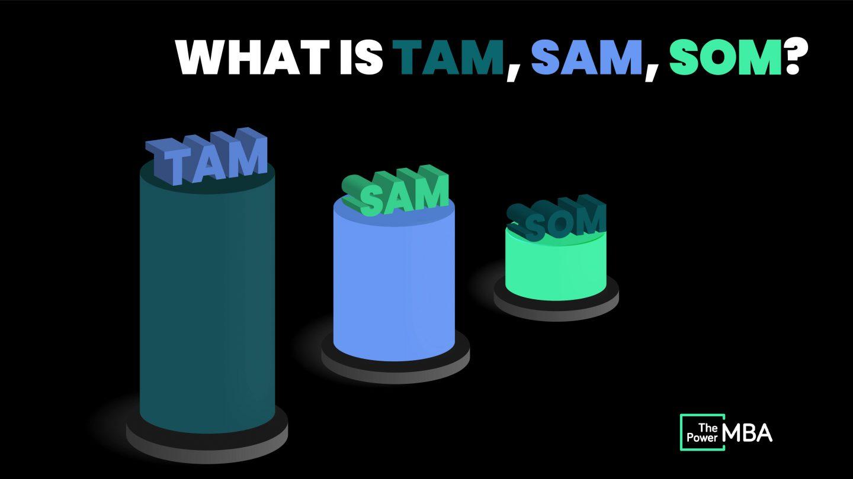 TAM, SAM, SOM