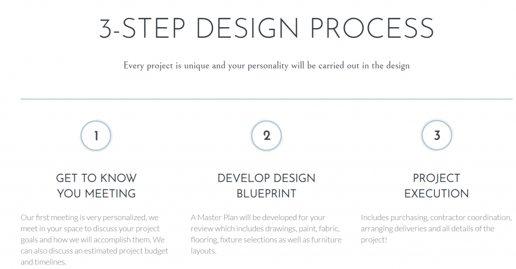 Fusion Designed Storybrand brandscript