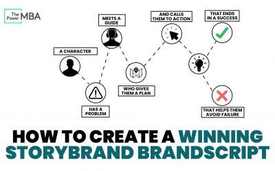 StoryBrand Brandscript: Donald Miller's 7-Part Framework