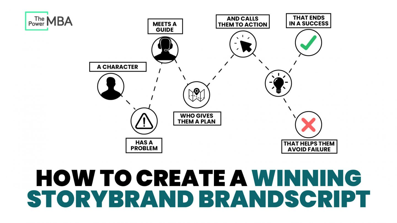 Storybrand brandscript