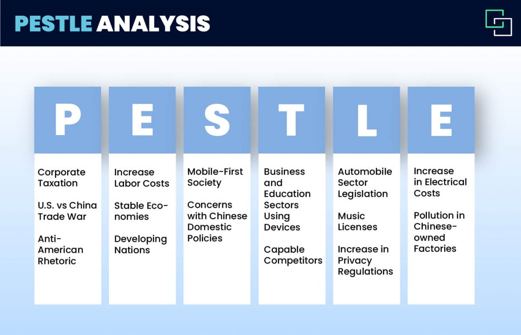 pestle analysis apple