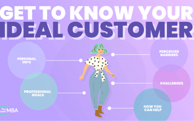 How to Build a Unique Buyer Persona For Your Business
