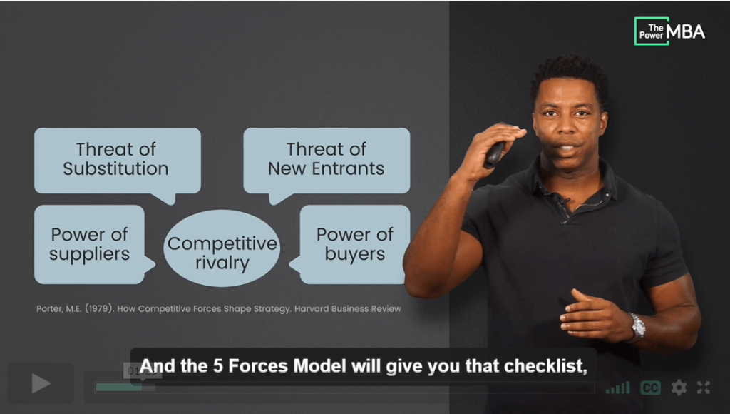 Porter's Five Forces ThePowerMBA course