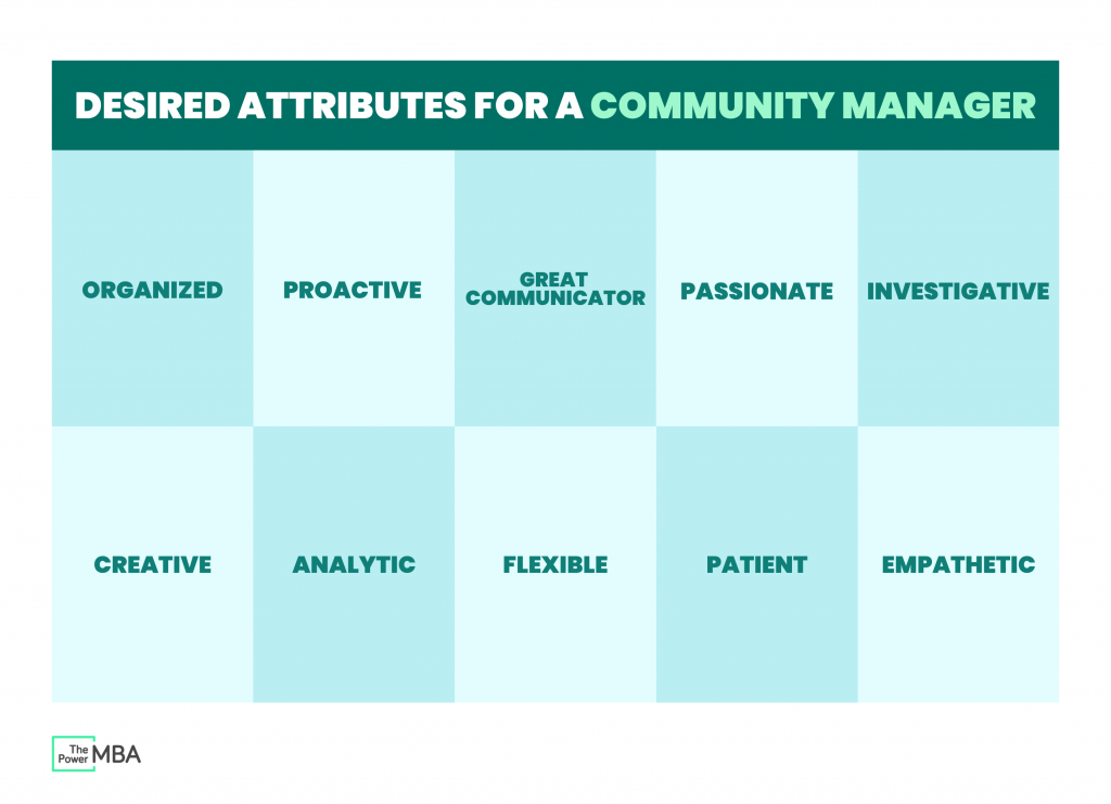 community manager attributes