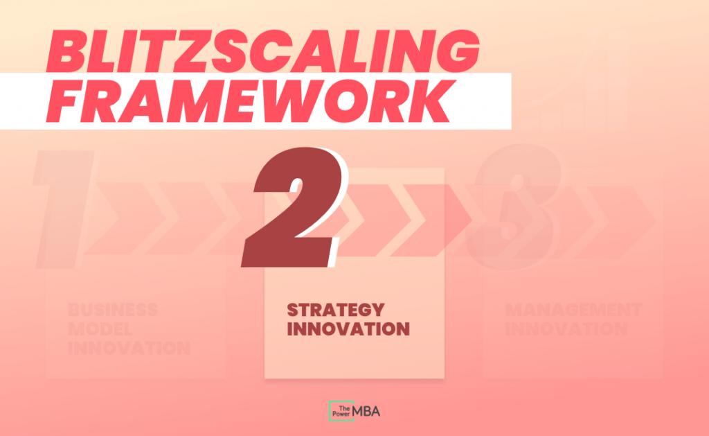 Strategy Innovation