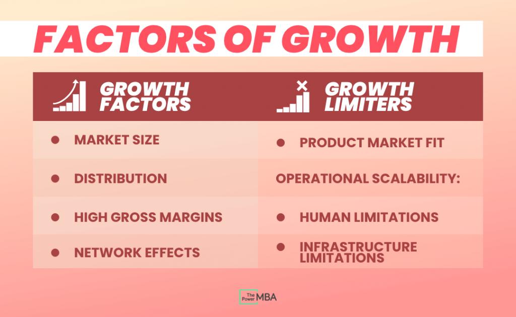 Blitzscaling Factors of Growth