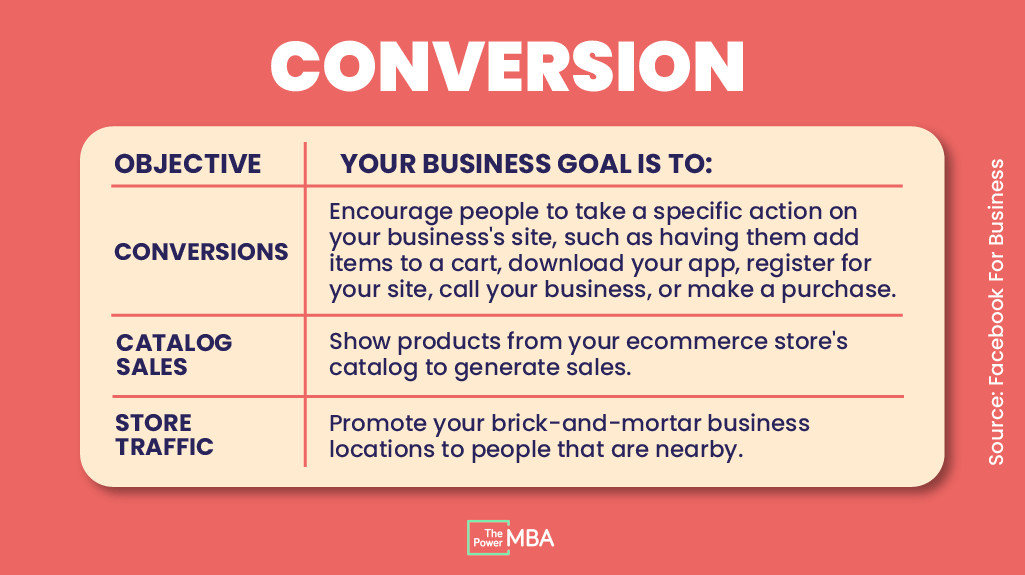 Instagram ad conversion objectives