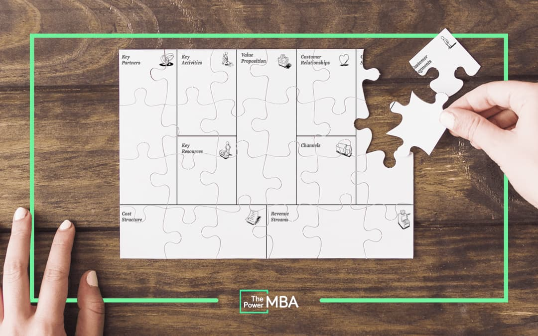 PORTADA BUSINESS MODEL CANVAS