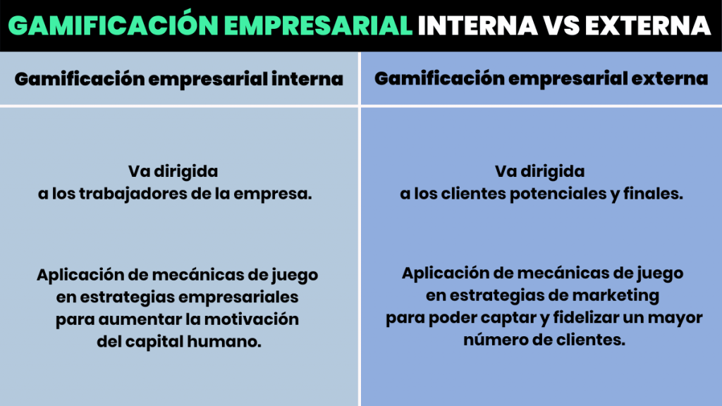 gamificación empresarial interna y externa
