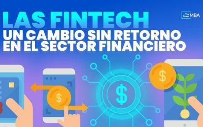 ¿Qué son las Fintech? La transformación digital de las finanzas
